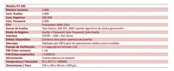 nt-430-descripcion2